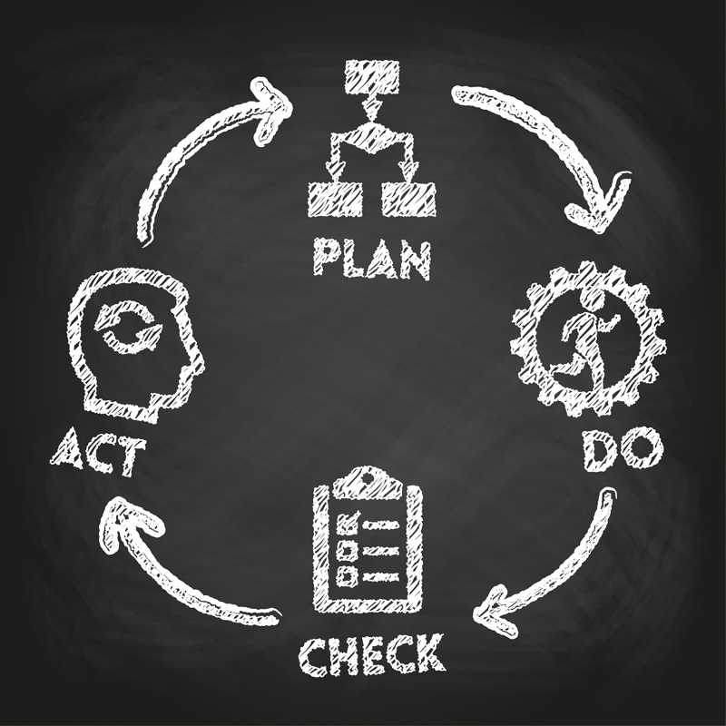 Definition and Purpose of effective Data Management Planning
