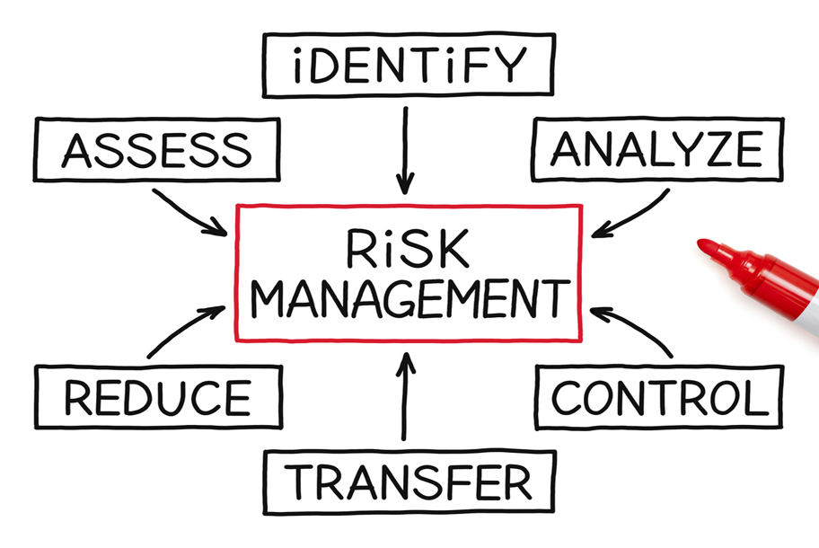 the importance of risk management in clinical trials